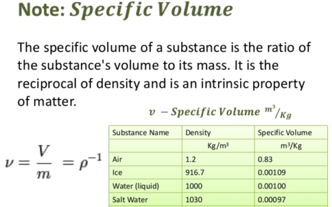 What Is Specific Volume?